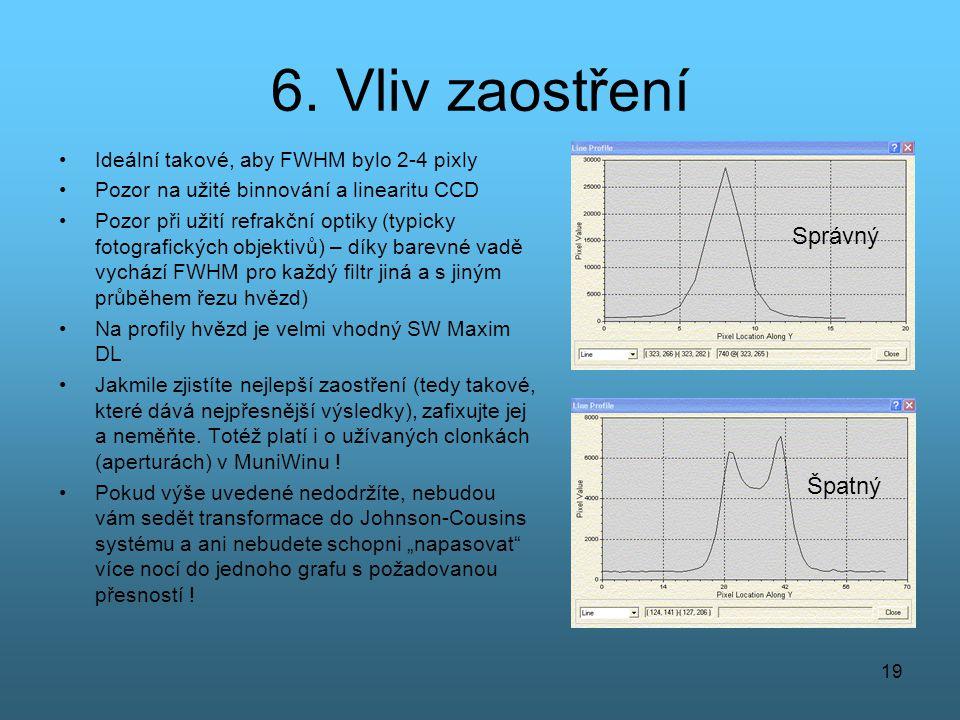 19 6. Vliv zaostření •Ideální takové, aby FWHM bylo 2-4 pixly •Pozor na užité binnování a linearitu CCD •Pozor při užití refrakční optiky (typicky fot