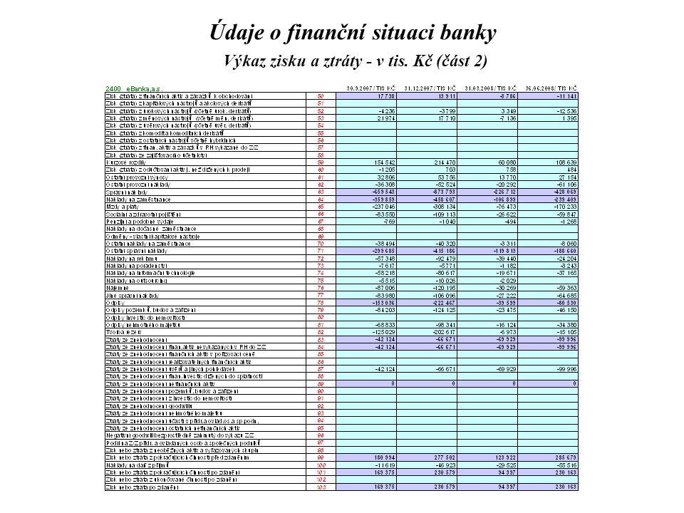 Údaje o finanční situaci banky Výkaz zisku a ztráty - v tis. Kč (část 2)