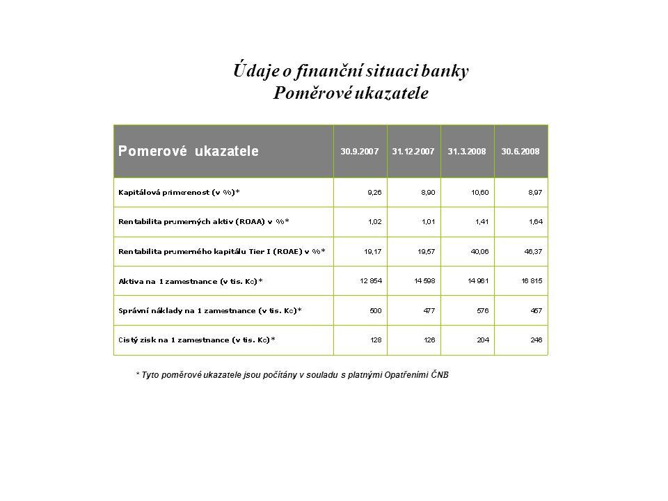 Údaje o finanční situaci banky Poměrové ukazatele * Tyto poměrové ukazatele jsou počítány v souladu s platnými Opatřeními ČN B