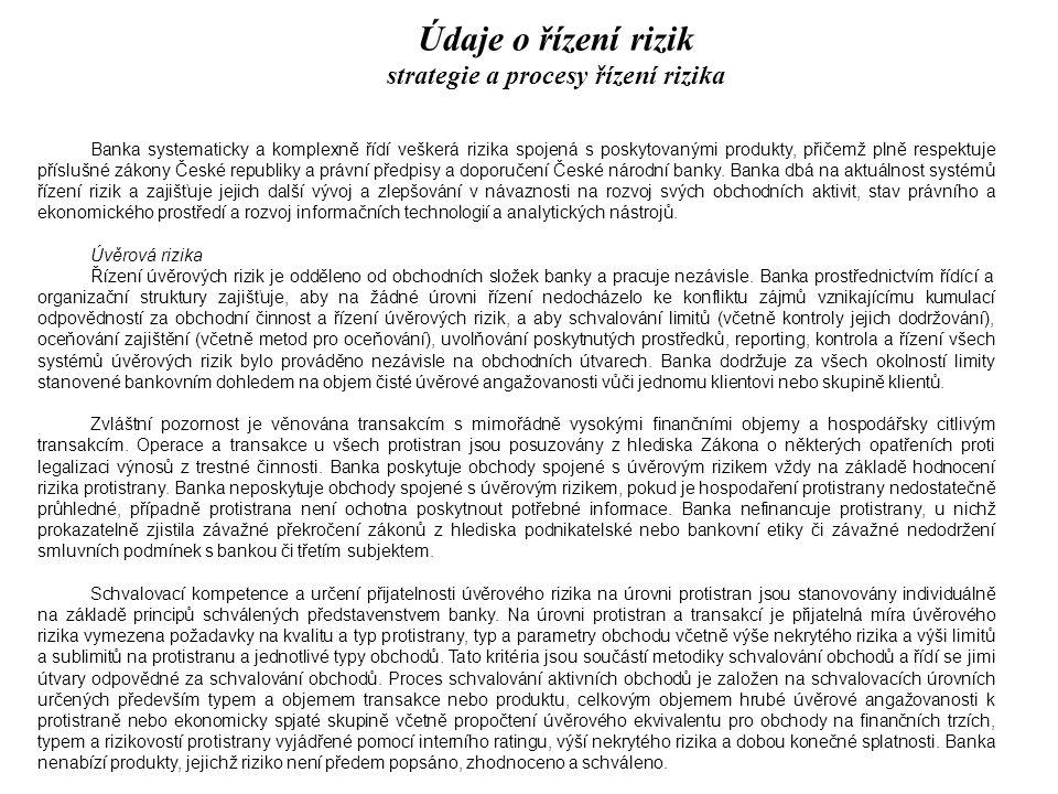 Údaje o řízení rizik strategie a procesy řízení rizika Banka systematicky a komplexně řídí veškerá rizika spojená s poskytovanými produkty, přičemž pl