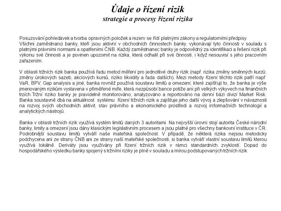 Údaje o řízení rizik strategie a procesy řízení rizika Posuzování pohledávek a tvorba opravných položek a rezerv se řídí platnými zákony a regulatorní