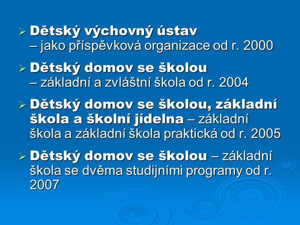  Dětský výchovný ústav – jako příspěvková organizace od r. 2000  Dětský domov se školou – základní a zvláštní škola od r. 2004  Dětský domov se ško