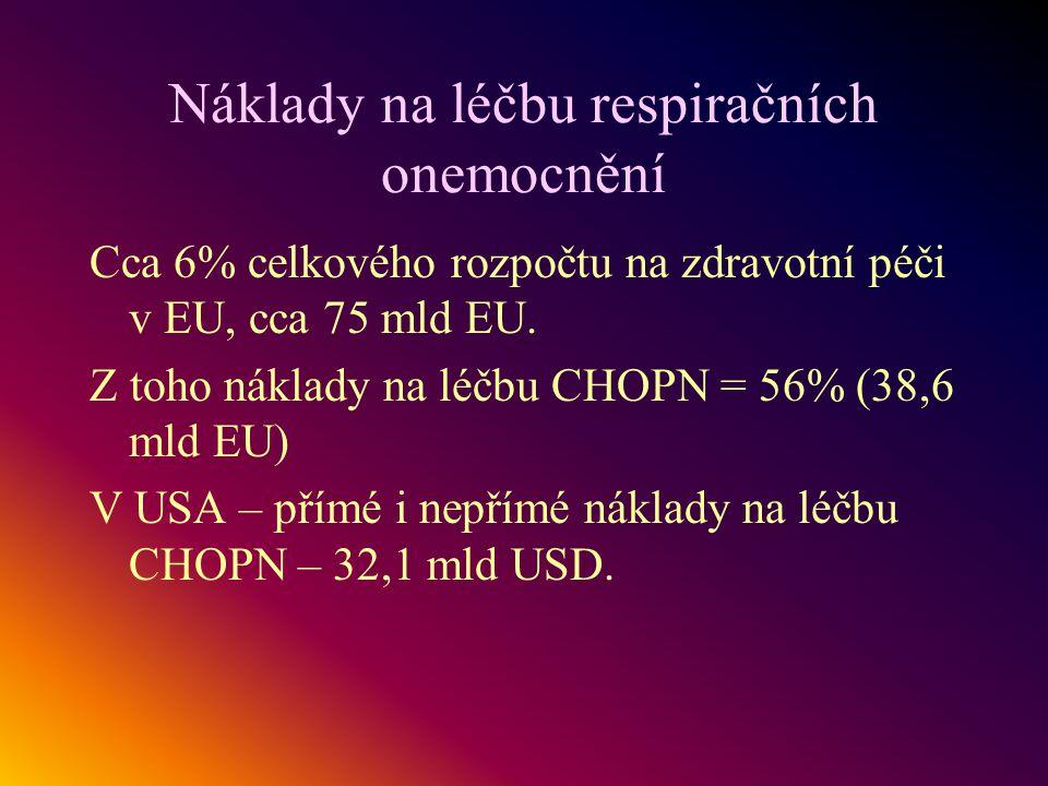 Náklady na léčbu respiračních onemocnění Cca 6% celkového rozpočtu na zdravotní péči v EU, cca 75 mld EU. Z toho náklady na léčbu CHOPN = 56% (38,6 ml