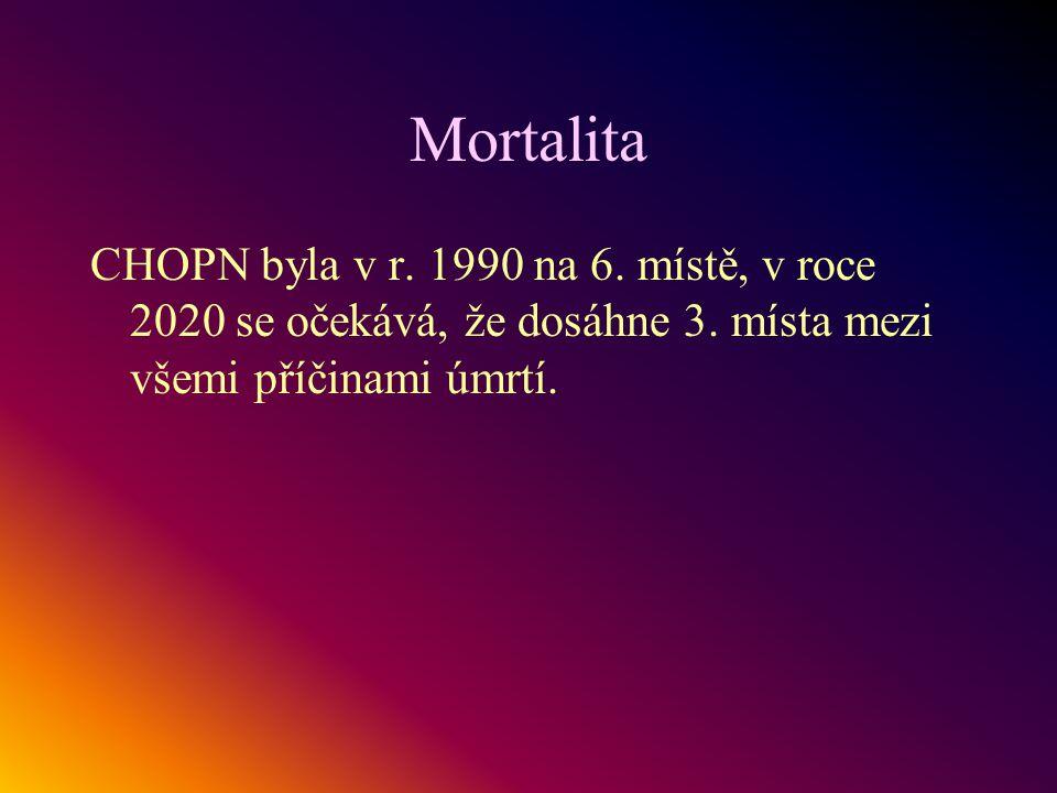 Mortalita CHOPN byla v r. 1990 na 6. místě, v roce 2020 se očekává, že dosáhne 3. místa mezi všemi příčinami úmrtí.