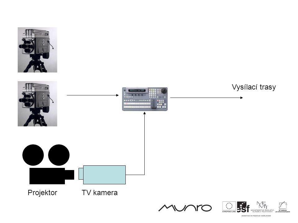 ProjektorTV kamera Vysílací trasy
