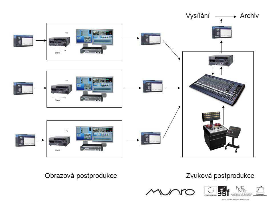 Obrazová postprodukceZvuková postprodukce Vysílání Archiv