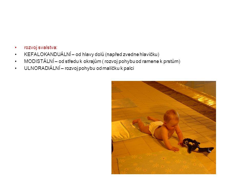 •rozvoj svalstva: •KEFALOKANDUÁLNÍ – od hlavy dolů (napřed zvedne hlavičku) •MODISTÁLNÍ – od středu k okrajům ( rozvoj pohybu od ramene k prstům) •ULNORADIÁLNÍ – rozvoj pohybu od malíčku k palci