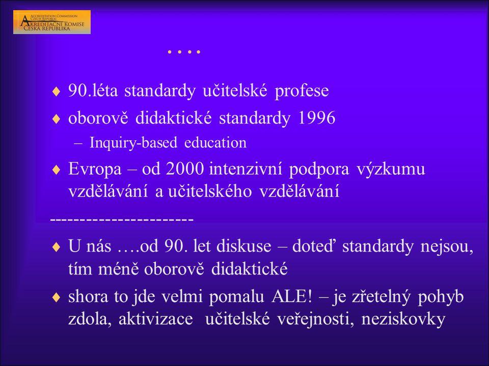….  90.léta standardy učitelské profese  oborově didaktické standardy 1996 –Inquiry-based education  Evropa – od 2000 intenzivní podpora výzkumu vz