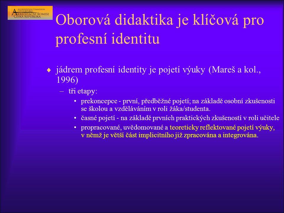 Oborová didaktika je klíčová pro profesní identitu  jádrem profesní identity je pojetí výuky (Mareš a kol., 1996) –tři etapy: •prekoncepce - první, předběžné pojetí; na základě osobní zkušenosti se školou a vzděláváním v roli žáka/studenta.