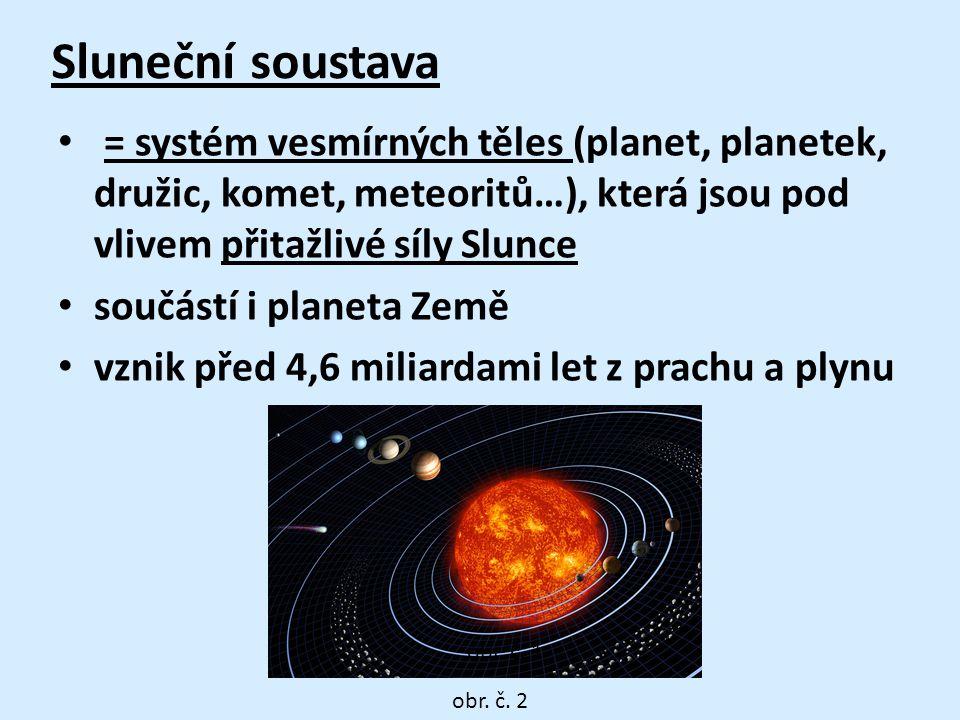 Sluneční soustava • = systém vesmírných těles (planet, planetek, družic, komet, meteoritů…), která jsou pod vlivem přitažlivé síly Slunce • součástí i planeta Země • vznik před 4,6 miliardami let z prachu a plynu obr.