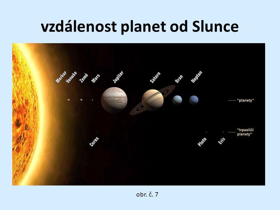 vzdálenost planet od Slunce obr. č. 7