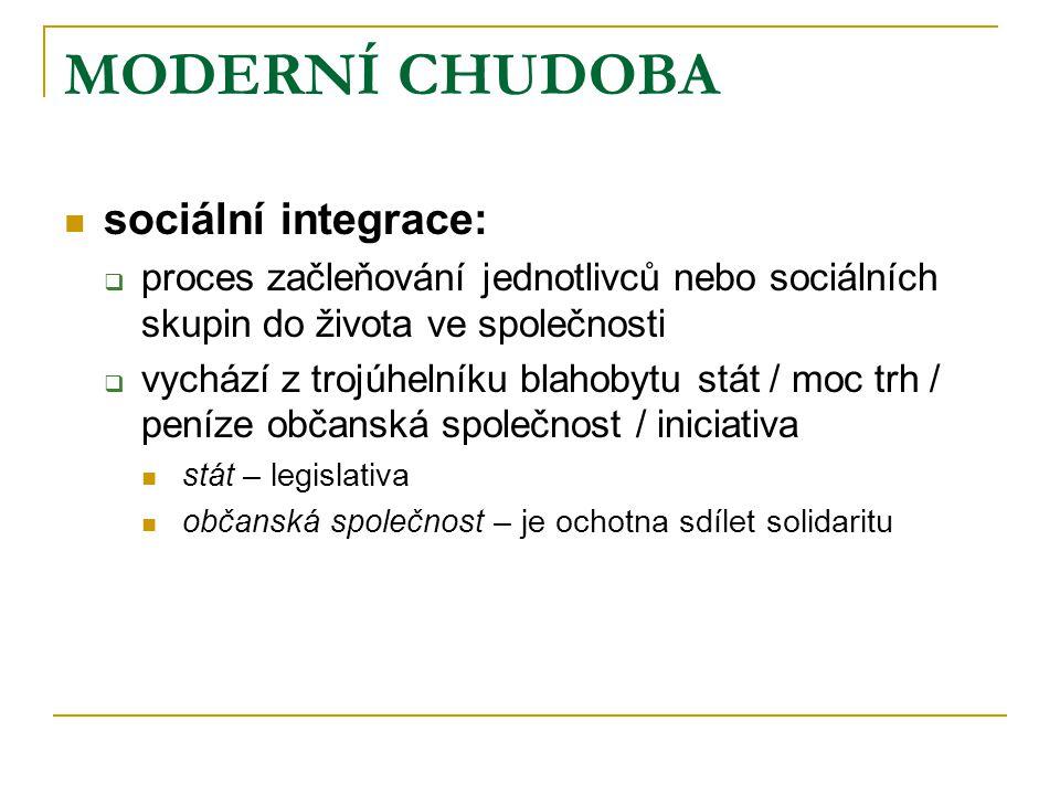 MODERNÍ CHUDOBA  sociální integrace:  proces začleňování jednotlivců nebo sociálních skupin do života ve společnosti  vychází z trojúhelníku blahob