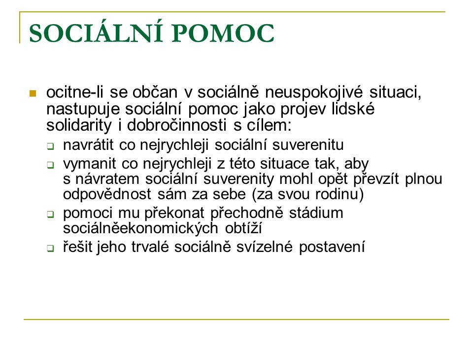 SOCIÁLNÍ POMOC  systém soc.