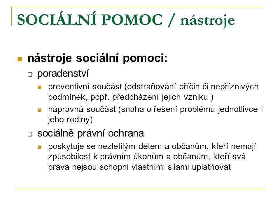 SOCIÁLNÍ POMOC / nástroje  sociální prevence  snaha o zabránění vzniku příčin či zamezení šíření negativních společenských jevů, opětovné sociální začlenění osob, které jsou nositeli soc.