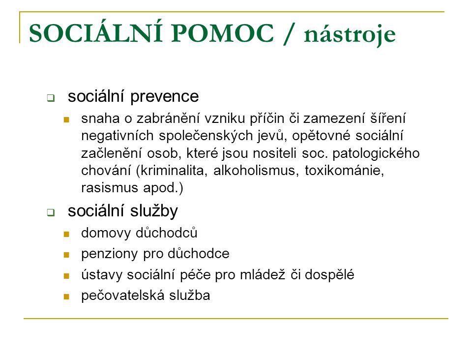 SOCIÁLNÍ POMOC / nástroje  sociální prevence  snaha o zabránění vzniku příčin či zamezení šíření negativních společenských jevů, opětovné sociální z