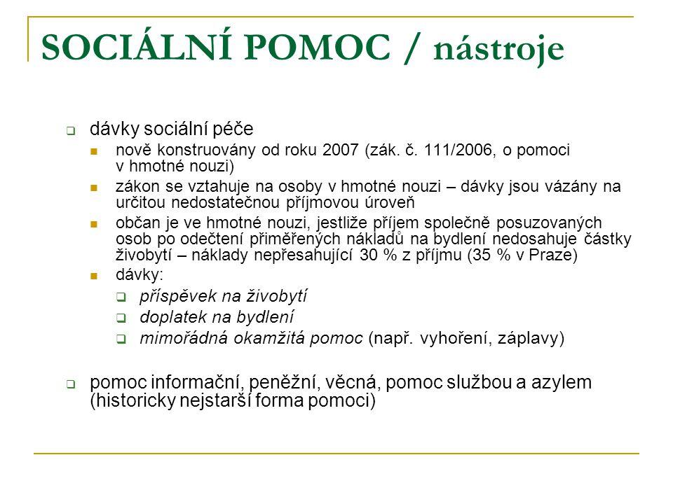 SOCIÁLNÍ POMOC / nástroje  dávky sociální péče  nově konstruovány od roku 2007 (zák. č. 111/2006, o pomoci v hmotné nouzi)  zákon se vztahuje na os