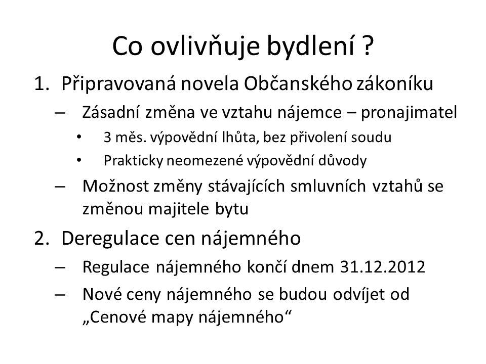 """Předpokládaný vývoj cen nájemného (1.1.2013 – nový občanský zákoník) Deregulace nájemného • regulace nájemného končí k 31.12.2012 • v roce 2012 bude činit nájemné bytu o velikosti 3+1 cca 9.000,- Kč (nyní cca 102 Kč/m2, v roce 2012 cca 118 Kč/m2) • od 1.1.2013 zůstane nájemné zafixováno na této hodnotě, pokud dohodou mezi nájemcem a pronajímatelem nebude stanoveno jinak (vycházet se bude z """"Cenové mapy ) RokNájemnéPlocha bytu m 2 Nájemné Meziroční nárúst ceny 2011 101,07 Kč82 8 287,74 Kč******** 2012 117,40 Kč82 9 626,80 Kč 1 339,06 Kč 2013 ?."""