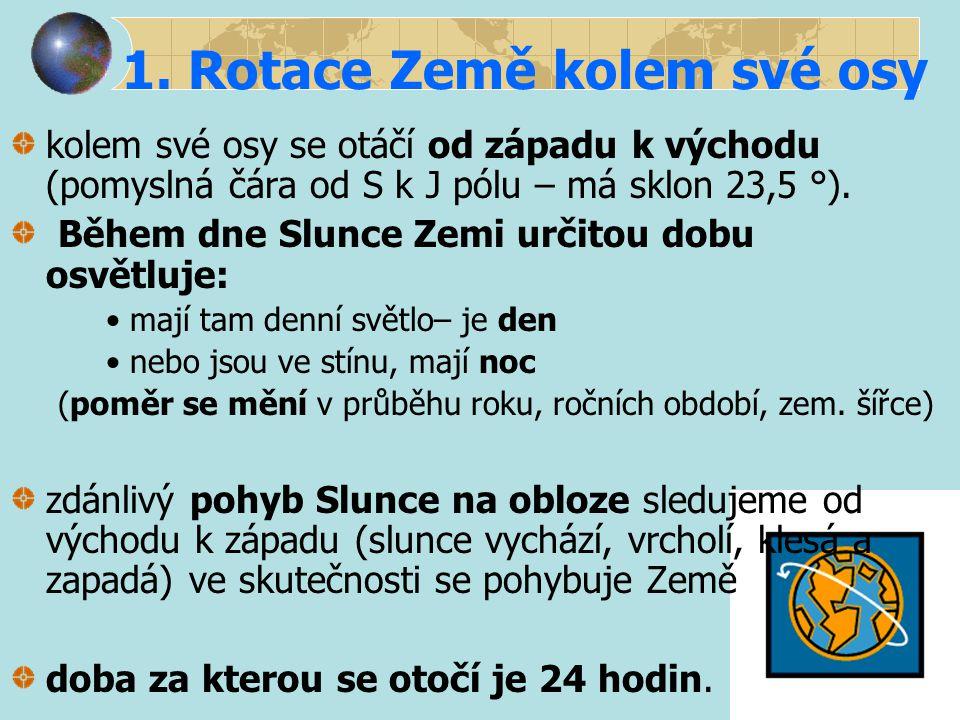 Citace Obr.1 NEZNÁMÝ. http://www.encyklopedie.estranky.cz/clanky/zeme.html [online].