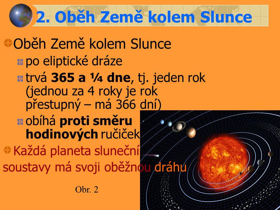 2. Oběh Země kolem Slunce Oběh Země kolem Slunce po eliptické dráze trvá 365 a ¼ dne, tj. jeden rok (jednou za 4 roky je rok přestupný – má 366 dní) o