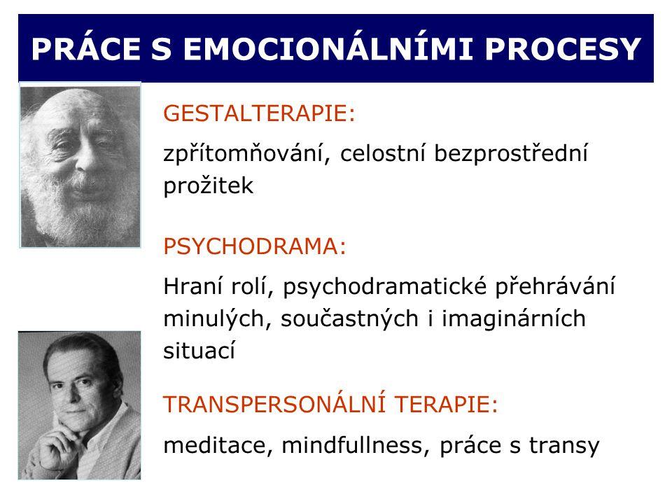 PRÁCE S EMOCIONÁLNÍMI PROCESY GESTALTERAPIE: zpřítomňování, celostní bezprostřední prožitek PSYCHODRAMA: Hraní rolí, psychodramatické přehrávání minul