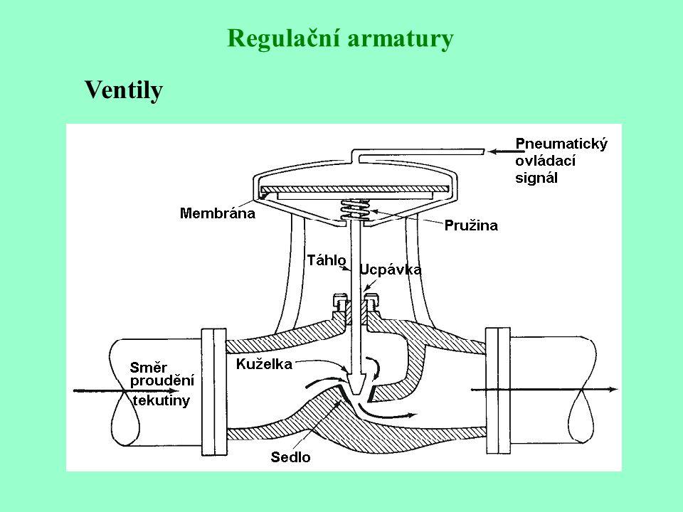Rovnoprocentní (ekviprocentní) průtočná charakteristika Stejné procentní přírůstky poměrného zdvihu h vyvolají stejné procentní přírůstky poměrného průtokového součinitele  Parabolická průtočná charakteristika U regulačních ventilů nejčastěji 4-procentní charakteristika (n=4) používána méně často, kompromis mezi vlastnostmi rovnoprocentní a lineární charakteristiky Charakteristika s rychlým otevřením