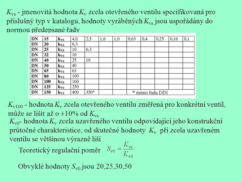 K vs - jmenovitá hodnota K v zcela otevřeného ventilu specifikovaná pro příslušný typ v katalogu, hodnoty vyráběných K vs jsou uspořádány do normou př