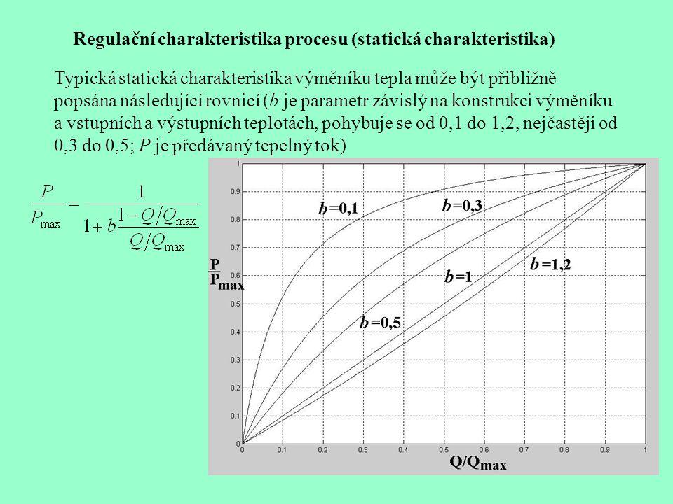Regulační charakteristika procesu (statická charakteristika) Typická statická charakteristika výměníku tepla může být přibližně popsána následující ro