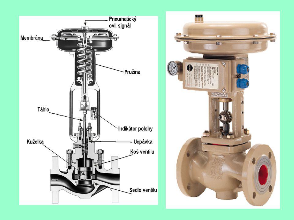 Místo pneumatického může být elektrický pohon Typicky dvoufázový asynchronní servopohon