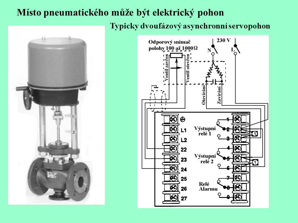 Kaskádní řízení polohy ventilu s podřazeným třípolohovým regulátorem Jiná možnost např.