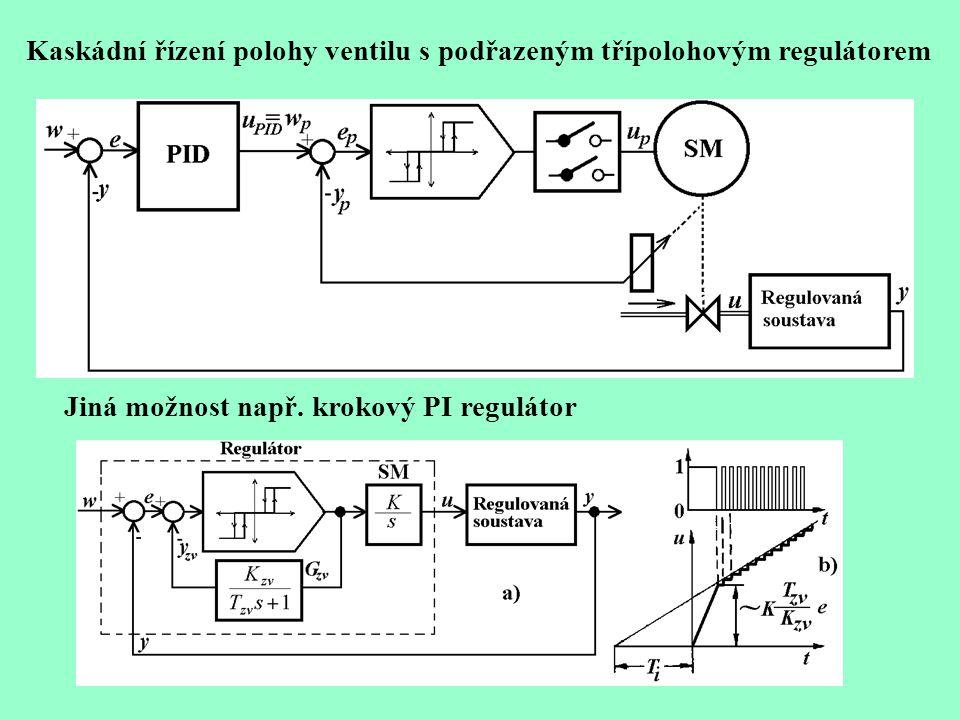 Kaskádní řízení polohy ventilu s podřazeným třípolohovým regulátorem Jiná možnost např. krokový PI regulátor