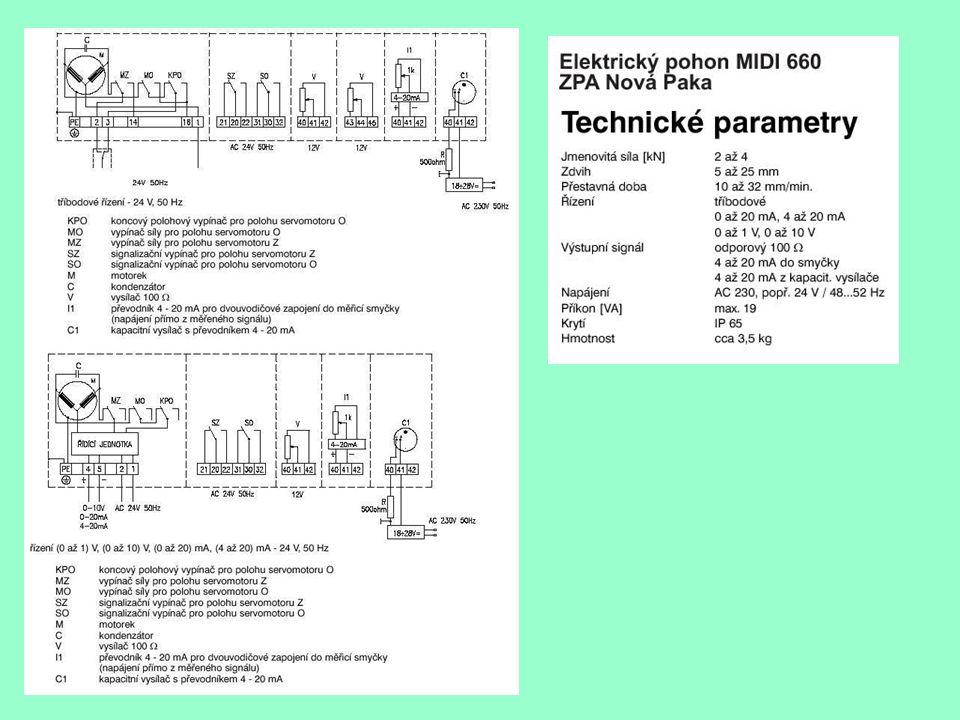 Při zcela otevřeném ventilu je průtok Lze tedy psát S využitím tohoto vztahu a po zavedení poměrného otevření ventilu  lze pro celkový průtokový součinitel celé soustavy psát maximální hodnota pro  =1 je Odpovídající tlaková ztráta na ventilu Při zcela uzavřeném ventilu je tlaková ztráta Bezrozměrná průtoková charakteristika soustavy pak je
