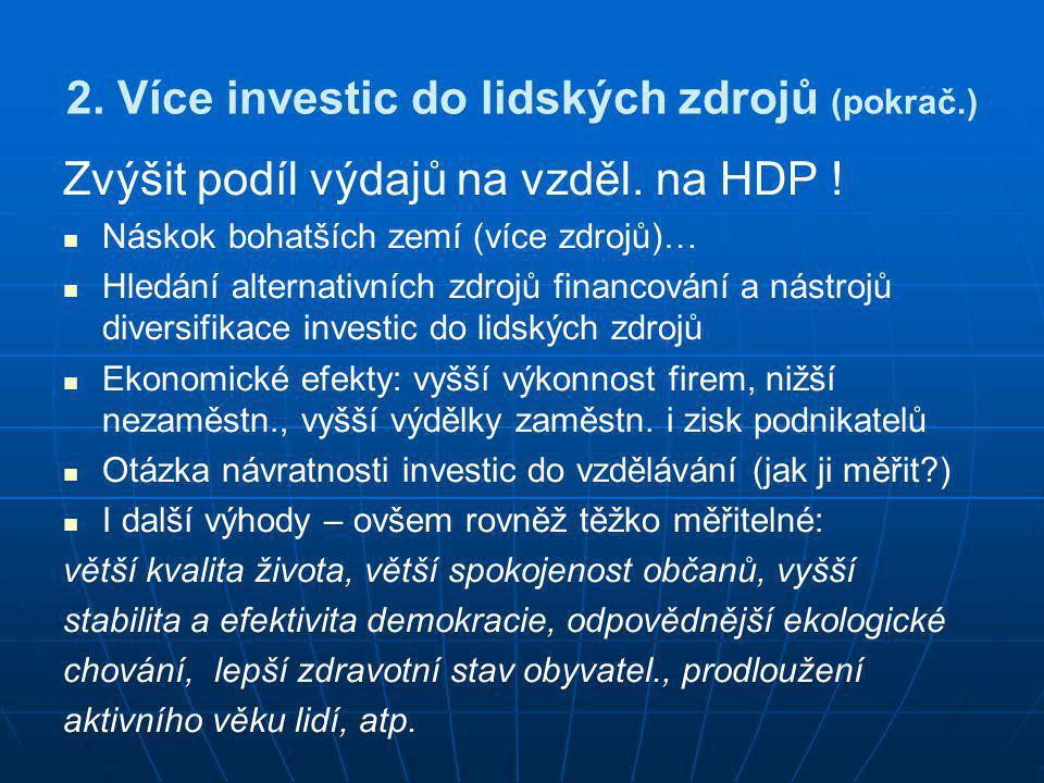 2. Více investic do lidských zdrojů (pokrač.) Zvýšit podíl výdajů na vzděl. na HDP !   Náskok bohatších zemí (více zdrojů)…   Hledání alternativní