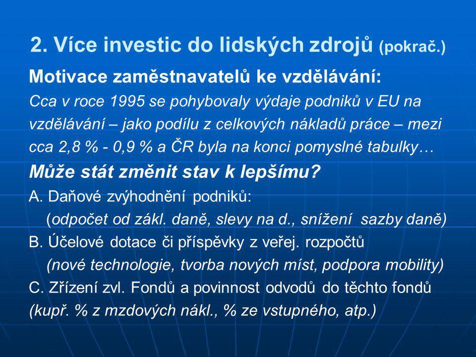 2. Více investic do lidských zdrojů (pokrač.) Motivace zaměstnavatelů ke vzdělávání: Cca v roce 1995 se pohybovaly výdaje podniků v EU na vzdělávání –