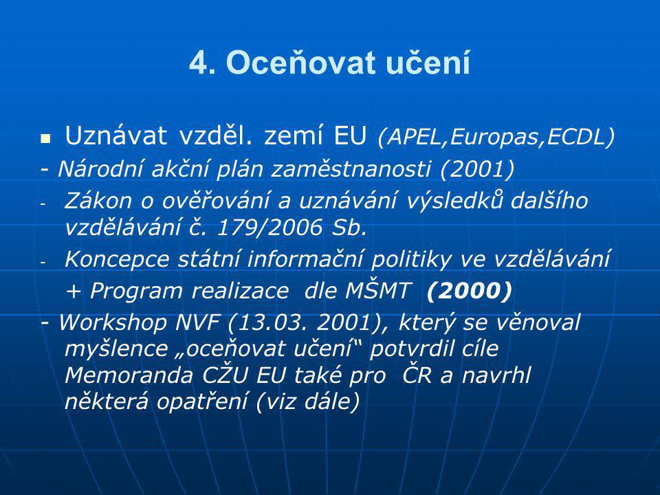 4. Oceňovat učení   Uznávat vzděl. zemí EU (APEL,Europas,ECDL) - Národní akční plán zaměstnanosti (2001) - - Zákon o ověřování a uznávání výsledků d