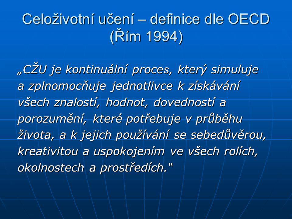 """Celoživotní učení – definice dle OECD (Řím 1994) """"CŽU je kontinuální proce s, který simuluje a zplnomocňuje jednotlivce k získávání všech znalostí, ho"""