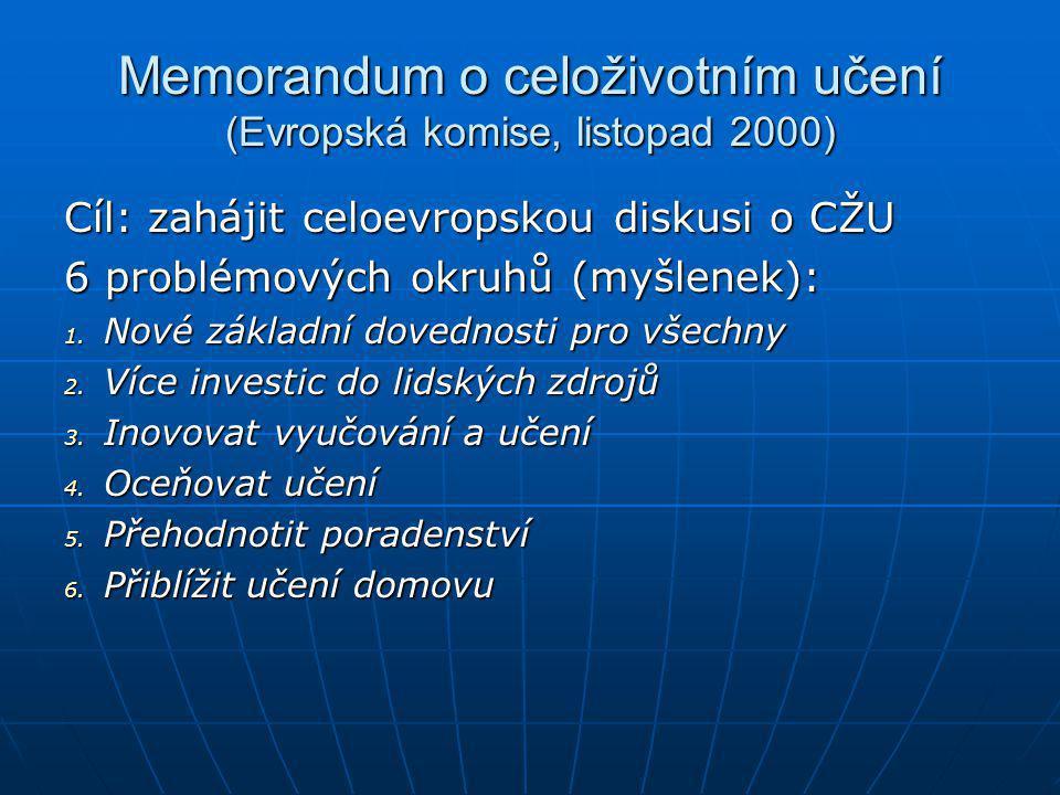 Memorandum o celoživotním učení (Evropská komise, listopad 2000) Cíl: zahájit celoevropskou diskusi o CŽU 6 problémových okruhů (myšlenek): 1. Nové zá