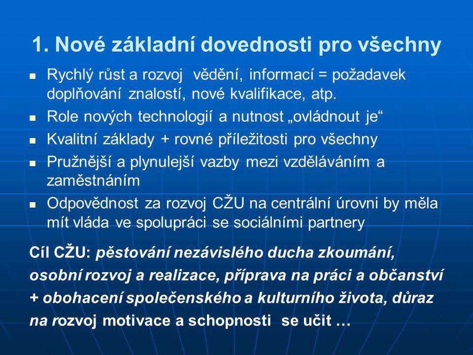 1. Nové základní dovednosti pro všechny   Rychlý růst a rozvoj vědění, informací = požadavek doplňování znalostí, nové kvalifikace, atp.   Role no