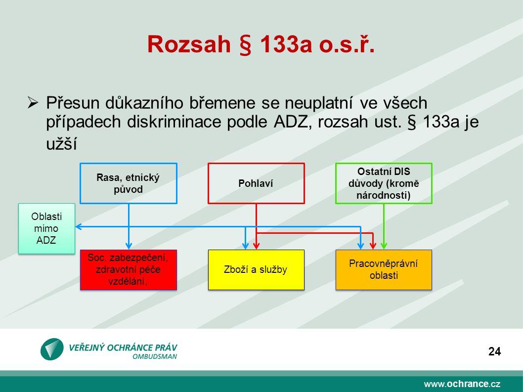 www.ochrance.cz 24 Rozsah § 133a o.s.ř.