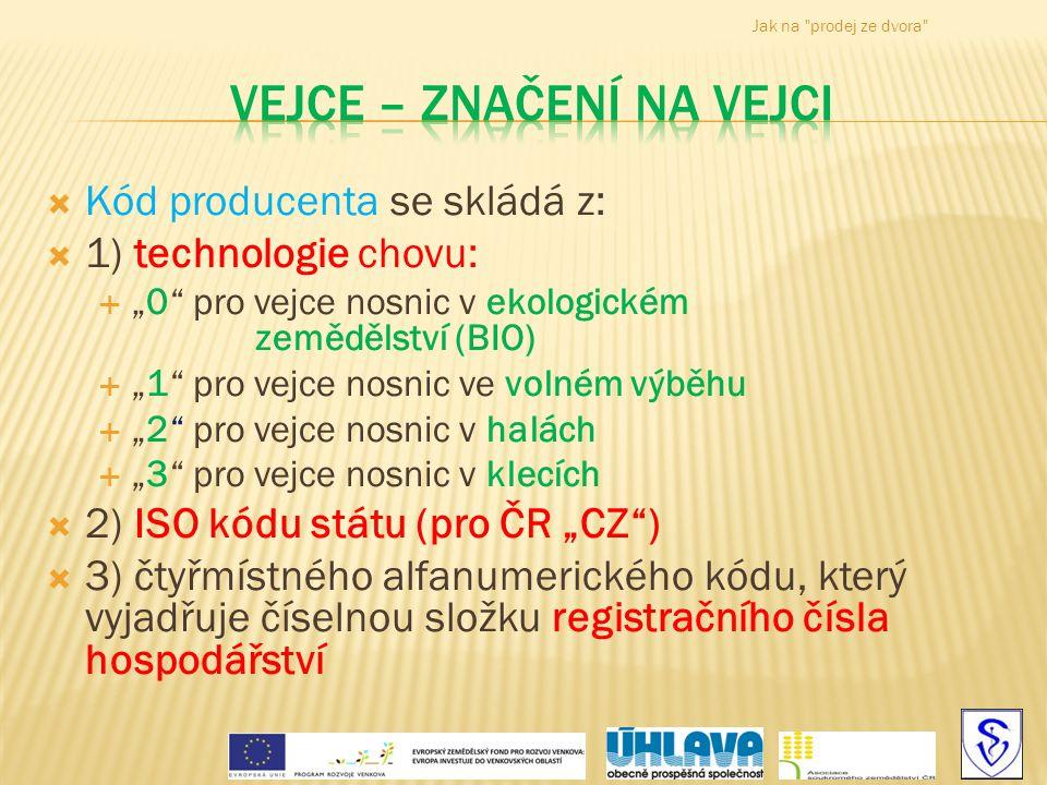 """ Kód producenta se skládá z:  1) technologie chovu:  """"0"""" pro vejce nosnic v ekologickém zemědělství (BIO)  """"1"""" pro vejce nosnic ve volném výběhu """