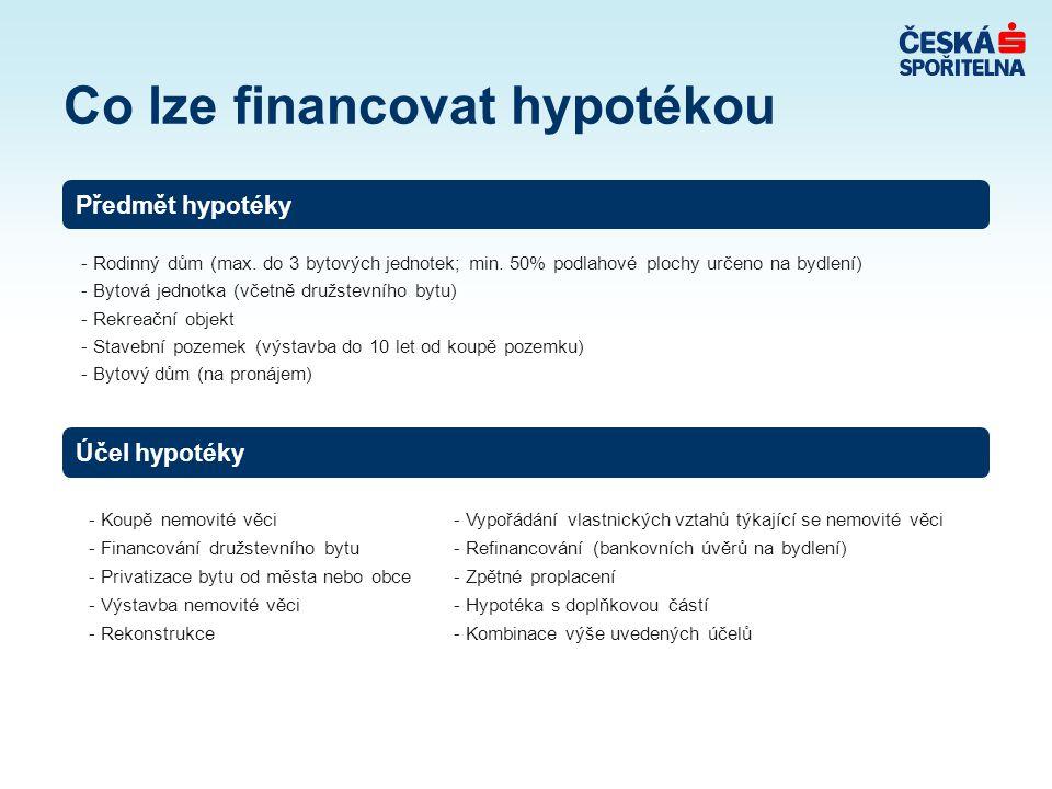 Co lze financovat hypotékou Předmět hypotéky - Koupě nemovité věci - Financování družstevního bytu - Privatizace bytu od města nebo obce - Výstavba nemovité věci - Rekonstrukce - Vypořádání vlastnických vztahů týkající se nemovité věci - Refinancování (bankovních úvěrů na bydlení) - Zpětné proplacení - Hypotéka s doplňkovou částí - Kombinace výše uvedených účelů - Rodinný dům (max.