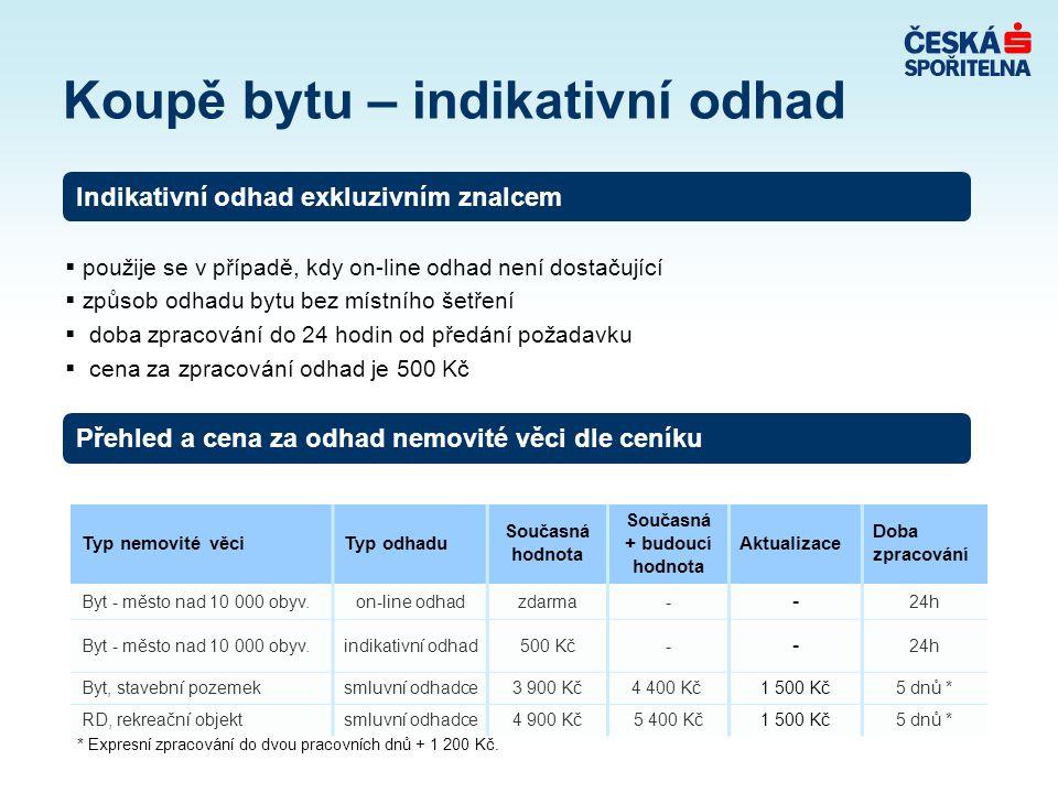Koupě bytu – indikativní odhad  použije se v případě, kdy on-line odhad není dostačující  způsob odhadu bytu bez místního šetření  doba zpracování