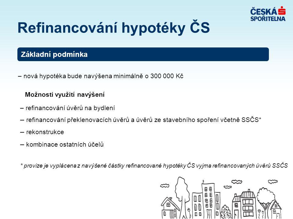 Refinancování hypotéky ČS – nová hypotéka bude navýšena minimálně o 300 000 Kč Možnosti využití navýšení – refinancování úvěrů na bydlení – refinancování překlenovacích úvěrů a úvěrů ze stavebního spoření včetně SSČS* – rekonstrukce – kombinace ostatních účelů * provize je vyplácena z navýšené částky refinancované hypotéky ČS vyjma refinancovaných úvěrů SSČS Základní podmínka