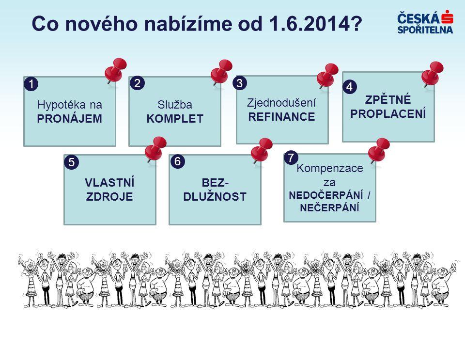 Co nového nabízíme od 1.6.2014? Hypotéka na PRONÁJEM Služba KOMPLET Zjednodušení REFINANCE ZPĚTNÉ PROPLACENÍ VLASTNÍ ZDROJE BEZ- DLUŽNOST Kompenzace z