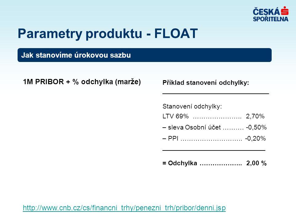 Parametry produktu - FLOAT 1M PRIBOR + % odchylka (marže) Jak stanovíme úrokovou sazbu Příklad stanovení odchylky: _____________________________ Stanovení odchylky: LTV 69% …………………..