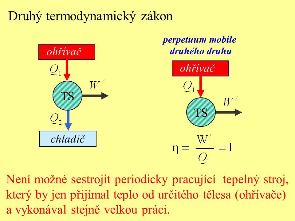 Druhý termodynamický zákon TS ohřívač chladič Není možné sestrojit periodicky pracující tepelný stroj, který by jen přijímal teplo od určitého tělesa (ohřívače) a vykonával stejně velkou práci.