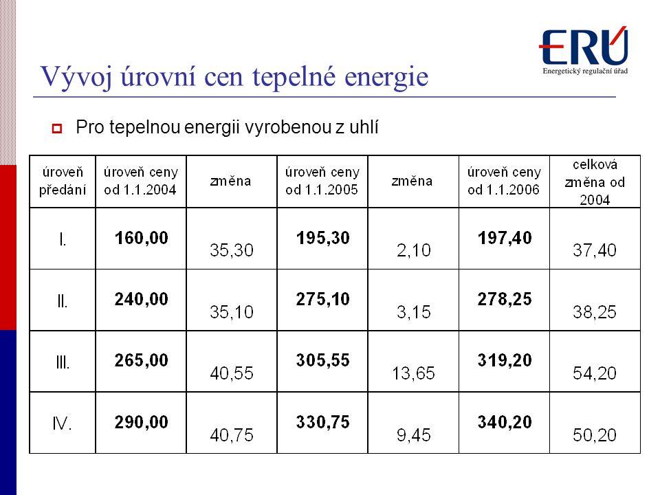 Vývoj úrovní cen tepelné energie  Pro tepelnou energii vyrobenou z uhlí