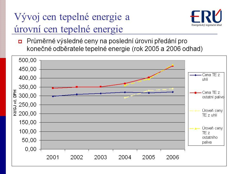 Vývoj cen tepelné energie a úrovní cen tepelné energie  Průměrné výsledné ceny na poslední úrovni předání pro konečné odběratele tepelné energie (rok 2005 a 2006 odhad)