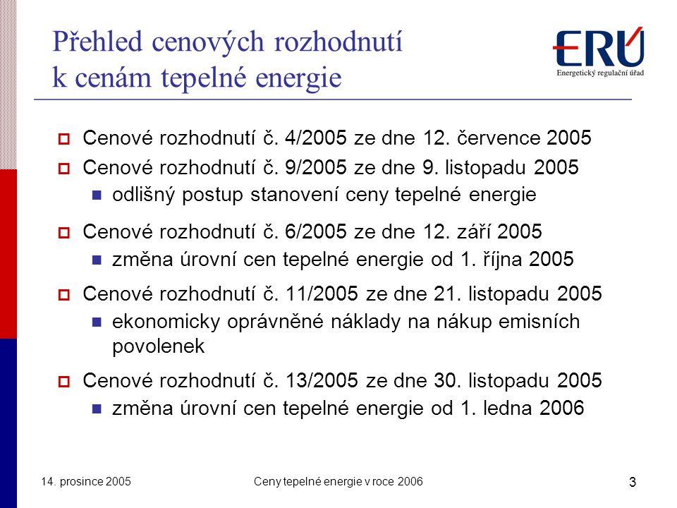 14. prosince 2005Ceny tepelné energie v roce 2006 3 Přehled cenových rozhodnutí k cenám tepelné energie  Cenové rozhodnutí č. 4/2005 ze dne 12. červe
