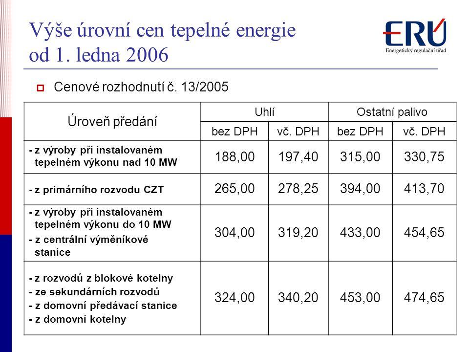 Výše úrovní cen tepelné energie od 1.ledna 2006 Úroveň předání UhlíOstatní palivo bez DPHvč.