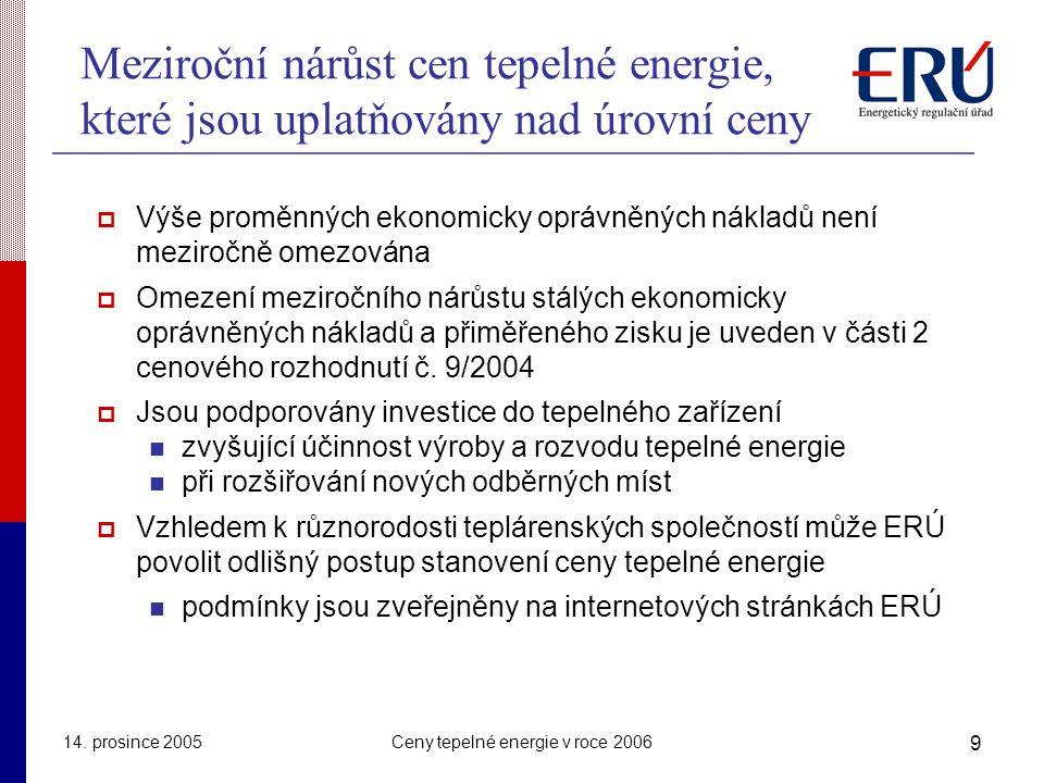 14. prosince 2005Ceny tepelné energie v roce 2006 9 Meziroční nárůst cen tepelné energie, které jsou uplatňovány nad úrovní ceny  Výše proměnných eko